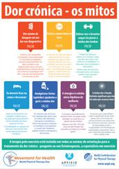 Infográfico-2_Mitos-dor-crónica_A4